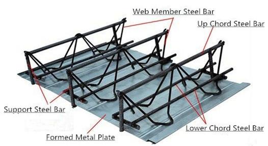high bearing capacity building floor deck