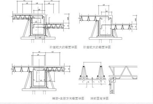 M型直立肋的突出优势 超强焊点承载力 M型直立肋宽度达2-3mm,钢筋桁架腹杆钢筋的焊点承载力约为普通V型肋板型焊点承载力的1.5倍。 底模无焊点、无锈点、无孔洞 钢筋桁架与底模焊点的距离约为5mm,底模无焊点、无锈点、无孔洞。 双折边设计的突出优势 有效增强板边强度,运输和施工过程中边缘不易弯曲变形。 保证产品边缘平直,底模扣接更容易。 提高底模搭接密实度,有效防止漏浆。 提高施工质量,保证客户利益。 (单折边设计的问题:单折边板型在运输、搬运过程中由于搭接边刚度较小致使变形较多,从而导致搭接不密合,