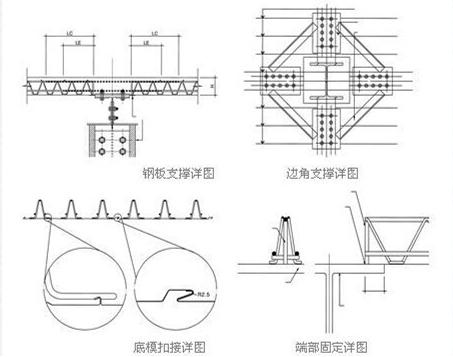 钢筋桁架楼承板 - 天津钢结构|钢筋桁架楼承板|太阳能