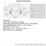 防雨罩安装 防尘罩安装